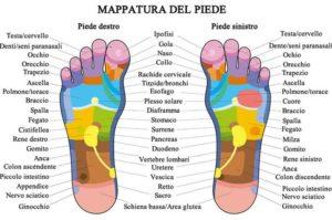 Massaggio riflessologico plantare studio massaggi dell for Piani di studio 300 piedi quadrati